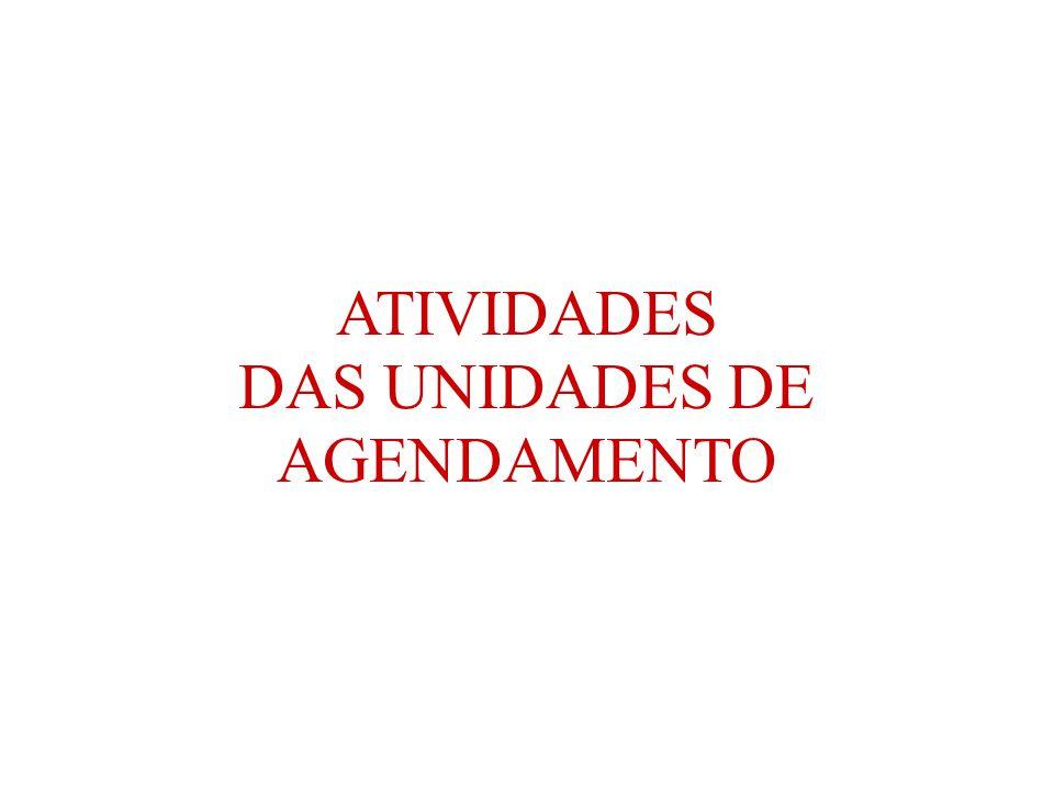 ATIVIDADES DAS UNIDADES DE AGENDAMENTO