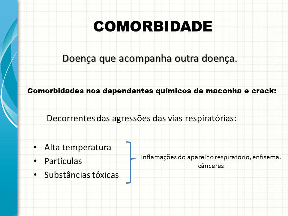 COMORBIDADE • Alta temperatura • Partículas • Substâncias tóxicas Doença que acompanha outra doença. Comorbidades nos dependentes químicos de maconha