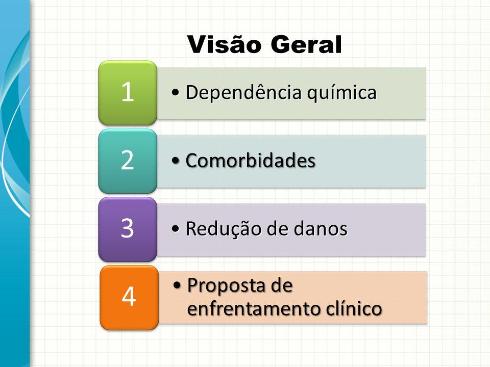 Visão Geral •Dependência química 1 1 •Comorbidades 2 2 •Redução de danos 3 3 •Proposta de enfrentamento clínico 4 4