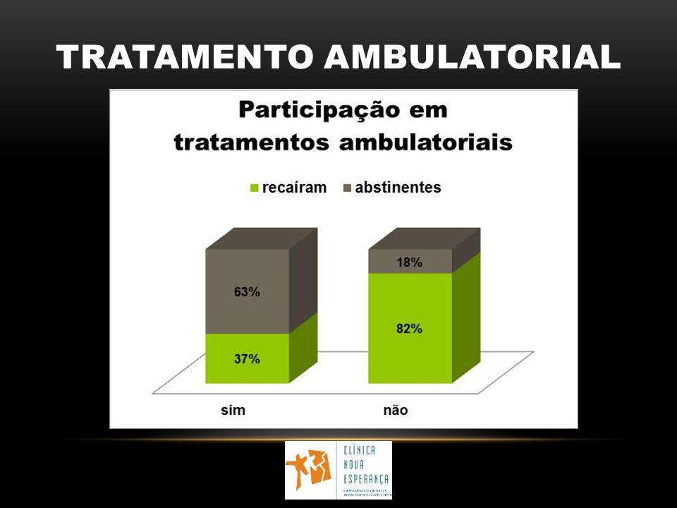 TRATAMENTO AMBULATORIAL