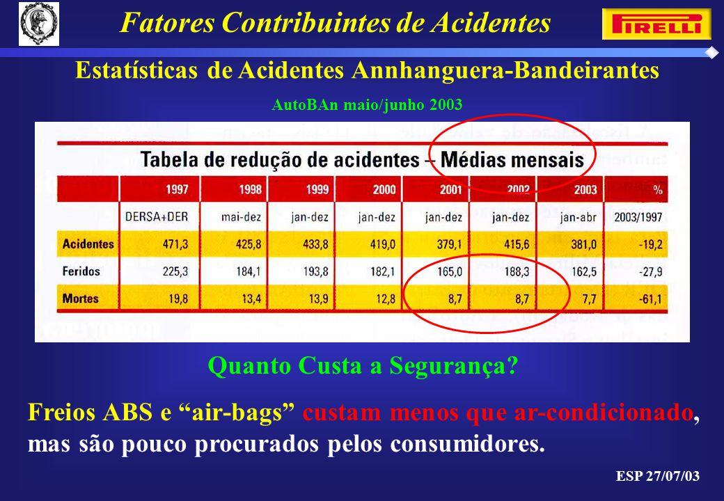 Fatores Contribuintes de Acidentes Quanto Custa a Segurança.