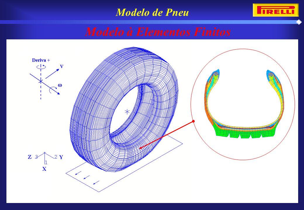Modelo à Elementos Finitos Modelo de Pneu