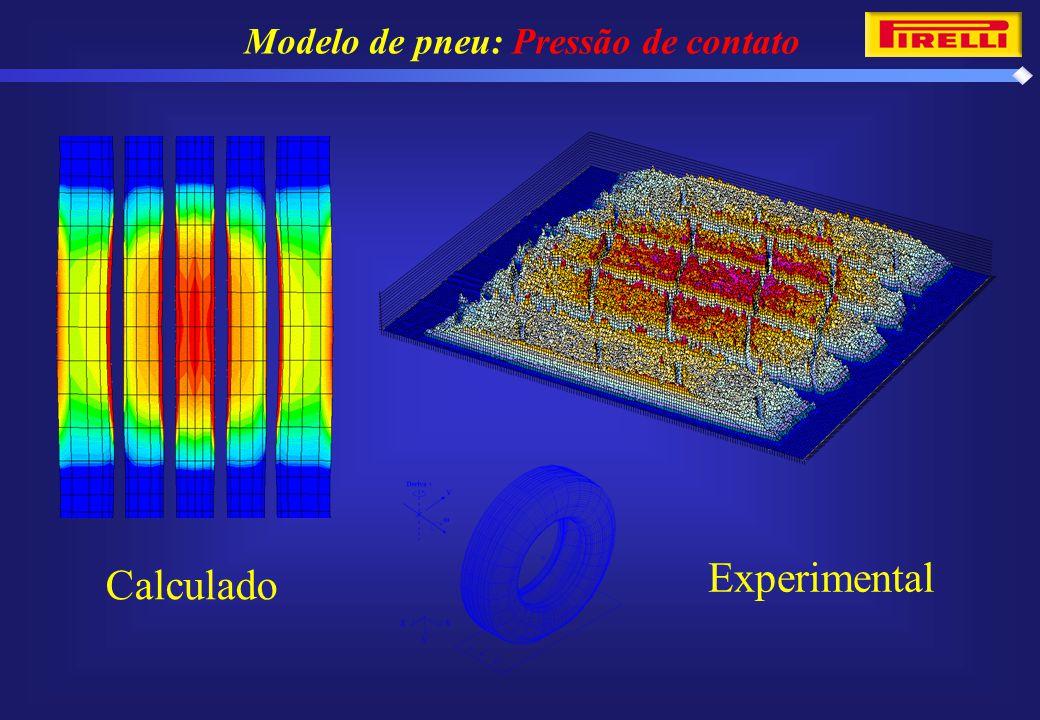 Calculado Experimental Modelo de pneu: Pressão de contato