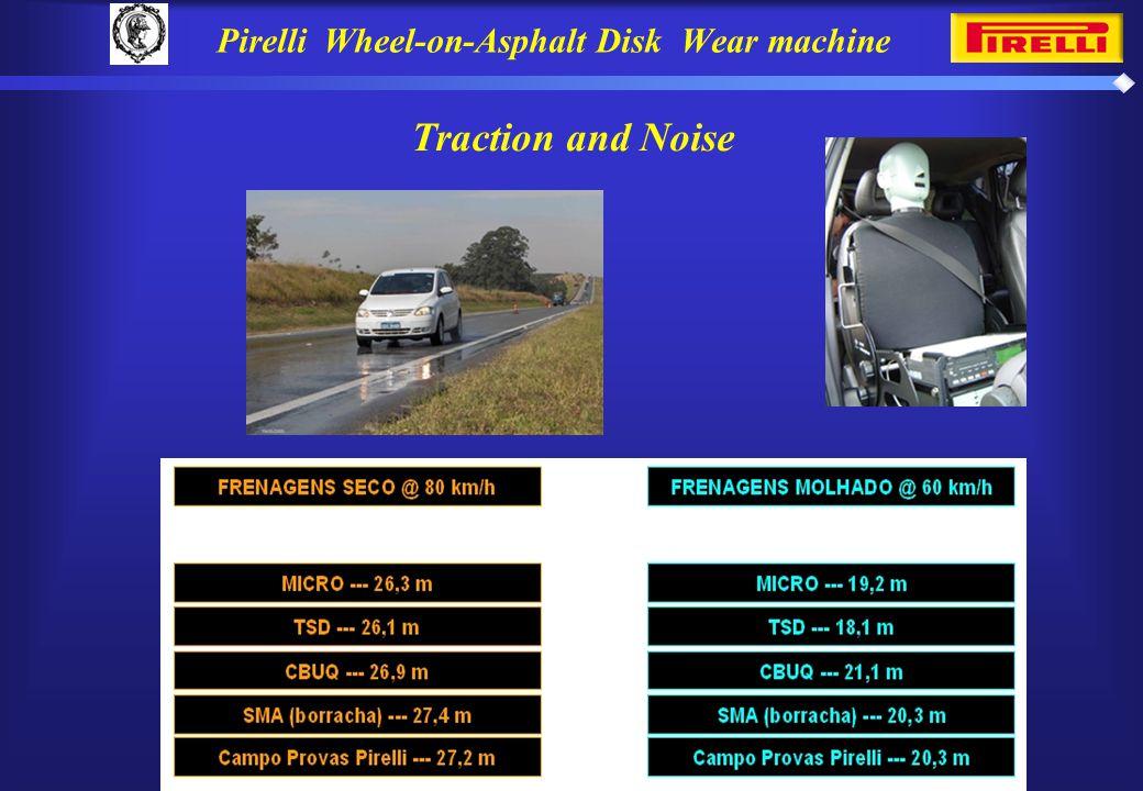 Pirelli Wheel-on-Asphalt Disk Wear machine Traction and Noise
