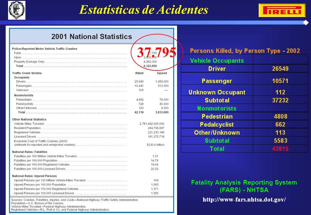 Estatísticas de Acidentes Fatality Analysis Reporting System (FARS) - NHTSA http://www-fars.nhtsa.dot.gov/ 37.795