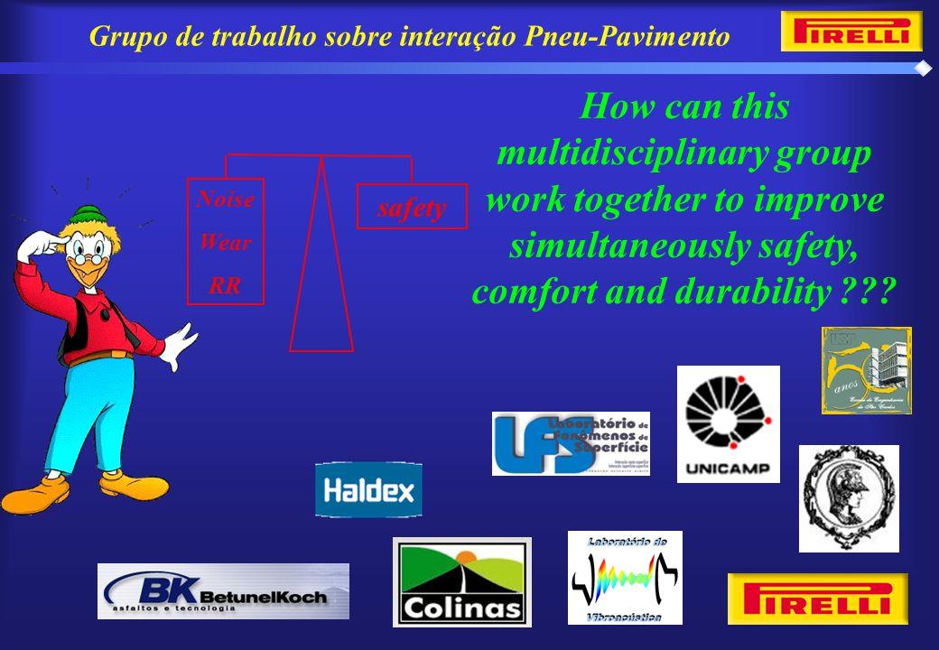 Grupo de trabalho sobre interação Pneu-Pavimento How can this multidisciplinary group work together to improve simultaneously safety, comfort and durability ??.