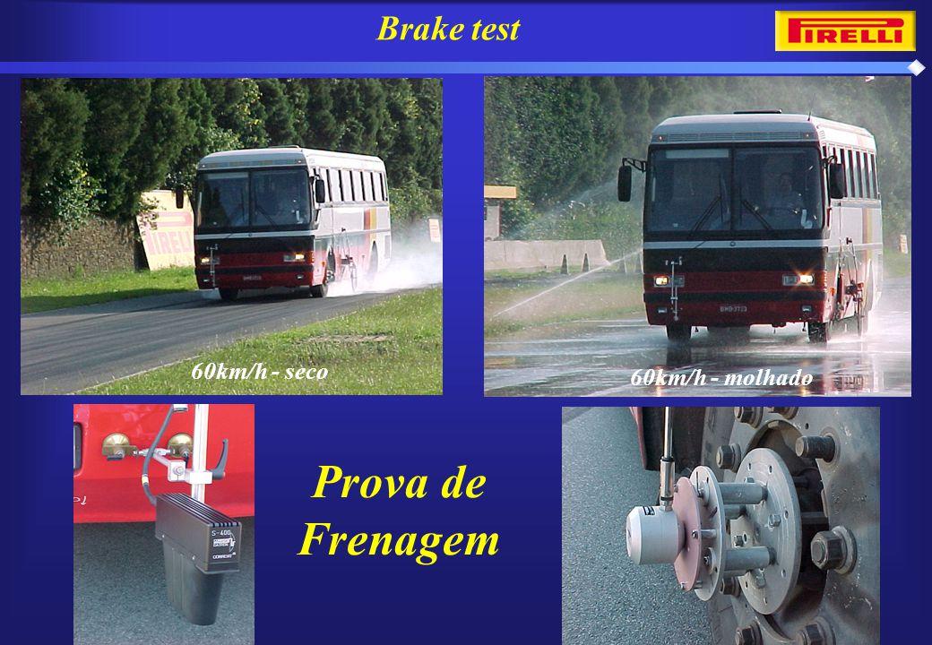 Brake test Prova de Frenagem 60km/h - molhado 60km/h - seco