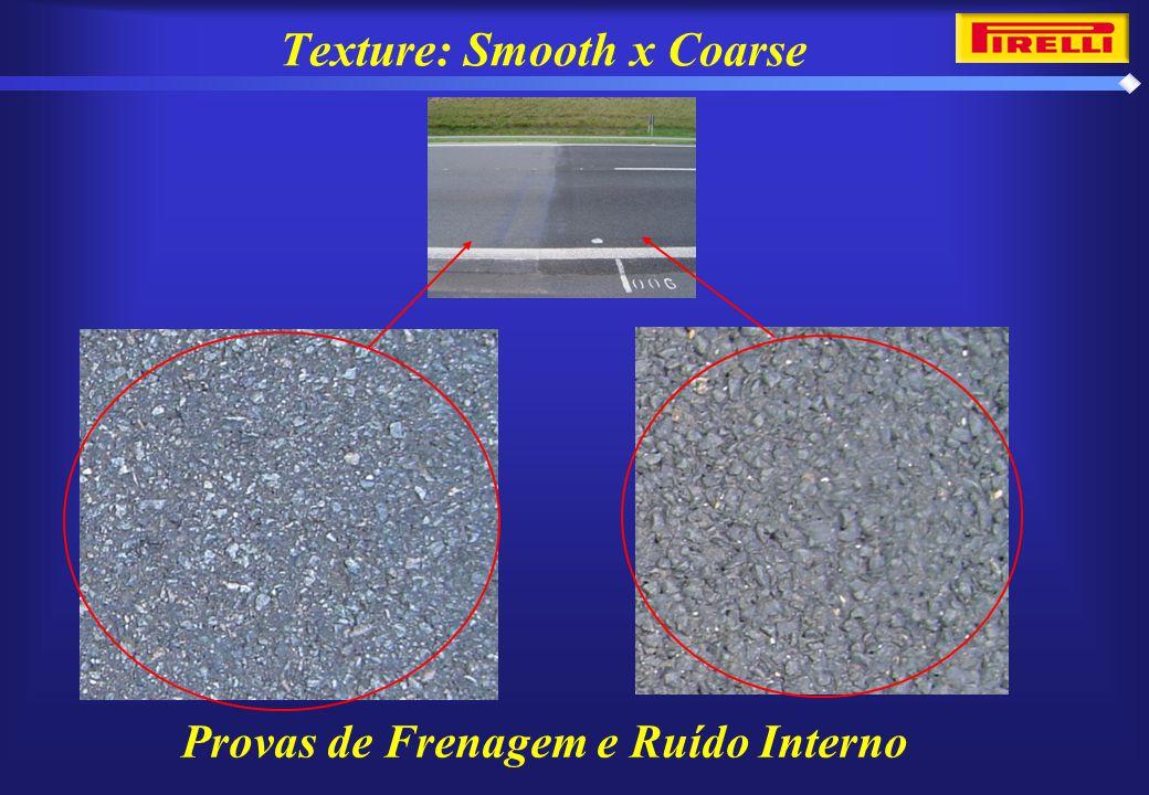 Provas de Frenagem e Ruído Interno Texture: Smooth x Coarse