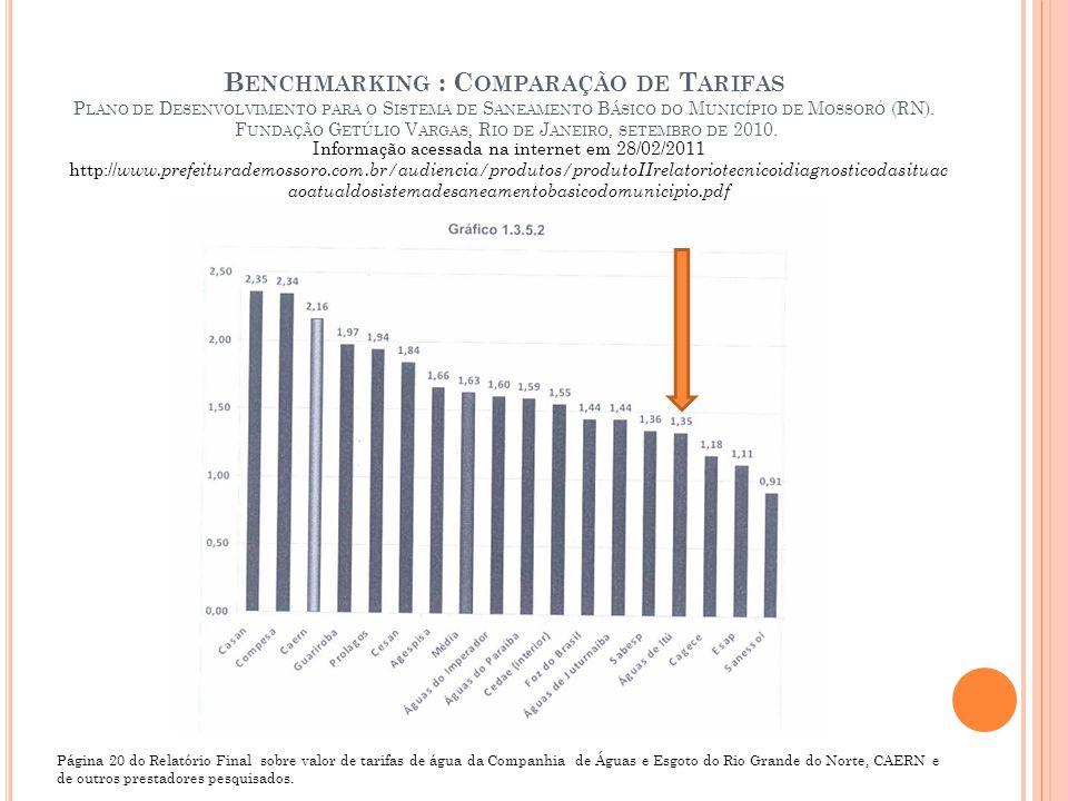 B ENCHMARKING : C OMPARAÇÃO DE T ARIFAS P LANO DE D ESENVOLVIMENTO PARA O S ISTEMA DE S ANEAMENTO B ÁSICO DO M UNICÍPIO DE M OSSORÓ (RN).