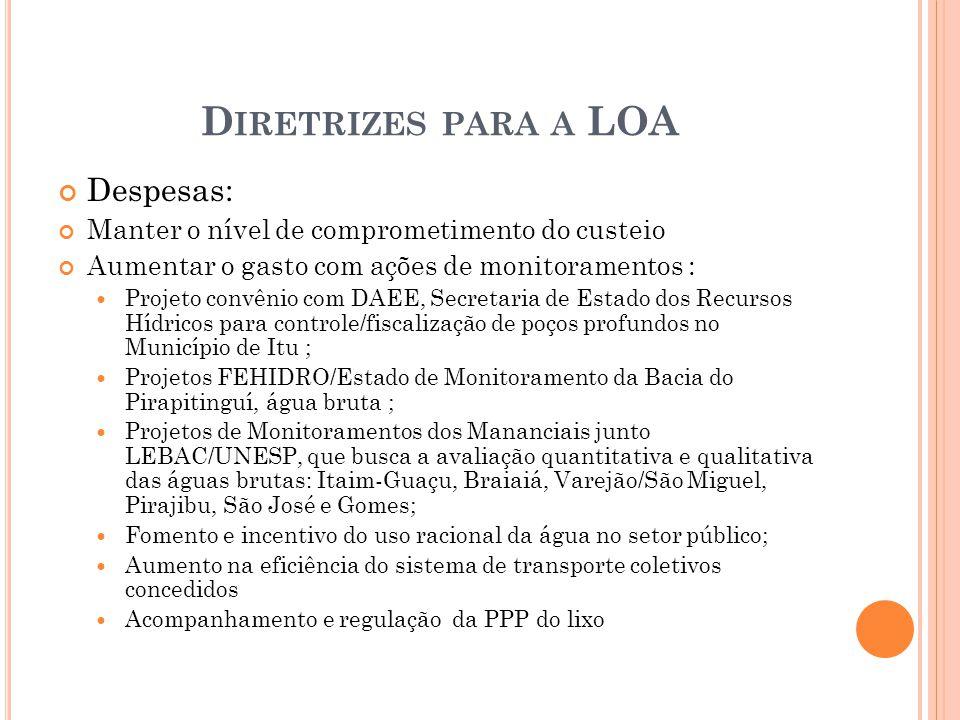D IRETRIZES PARA A LOA Despesas: Manter o nível de comprometimento do custeio Aumentar o gasto com ações de monitoramentos :  Projeto convênio com DAEE, Secretaria de Estado dos Recursos Hídricos para controle/fiscalização de poços profundos no Município de Itu ;  Projetos FEHIDRO/Estado de Monitoramento da Bacia do Pirapitinguí, água bruta ;  Projetos de Monitoramentos dos Mananciais junto LEBAC/UNESP, que busca a avaliação quantitativa e qualitativa das águas brutas: Itaim-Guaçu, Braiaiá, Varejão/São Miguel, Pirajibu, São José e Gomes;  Fomento e incentivo do uso racional da água no setor público;  Aumento na eficiência do sistema de transporte coletivos concedidos  Acompanhamento e regulação da PPP do lixo