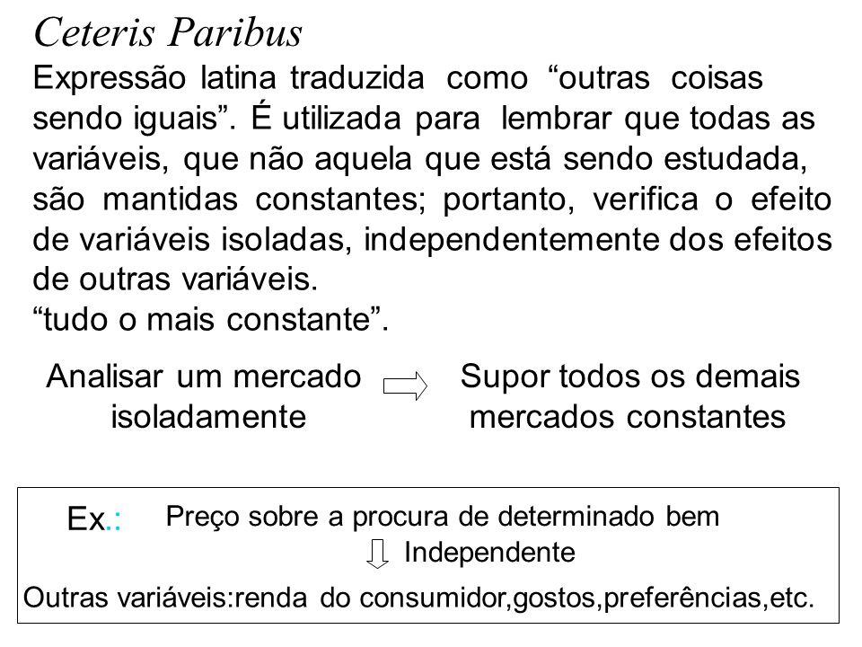 """Ceteris Paribus Expressão latina traduzida como """"outras coisas sendo iguais"""". É utilizada para lembrar que todas as variáveis, que não aquela que está"""