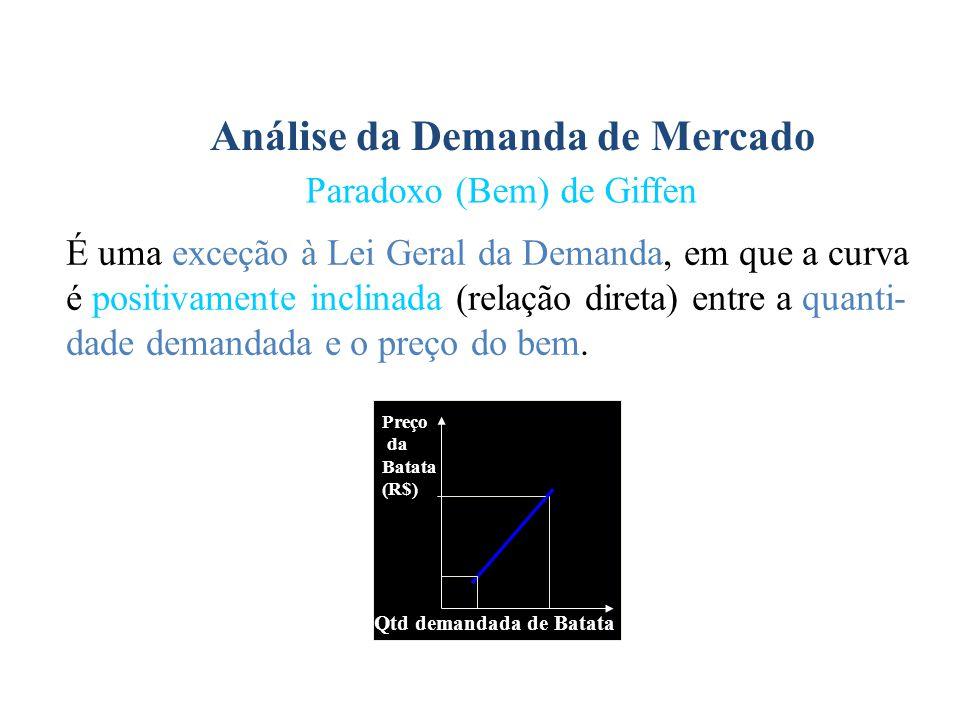 Paradoxo (Bem) de Giffen É uma exceção à Lei Geral da Demanda, em que a curva é positivamente inclinada (relação direta) entre a quanti- dade demandad