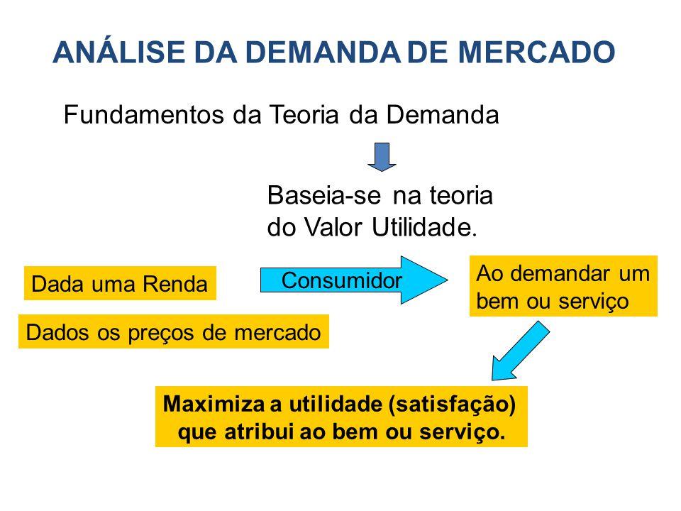 O Equilíbrio de Mercado O Equilíbrio de Mercado (Oferta e Demanda) de um Bem ou Serviço O preço em uma economia de mercado é determinado tanto pela oferta como pela demanda.