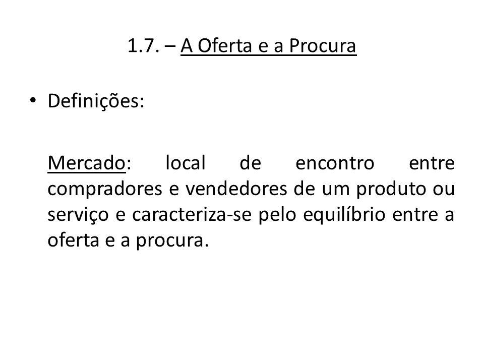 1.7. – A Oferta e a Procura • Definições: Mercado: local de encontro entre compradores e vendedores de um produto ou serviço e caracteriza-se pelo equ