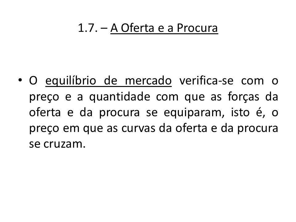 1.7. – A Oferta e a Procura • O equilíbrio de mercado verifica-se com o preço e a quantidade com que as forças da oferta e da procura se equiparam, is