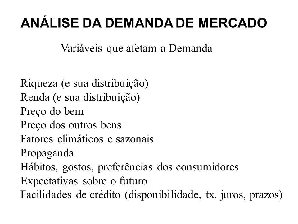 ANÁLISE DA DEMANDA DE MERCADO Variáveis que afetam a Demanda q d i = f( p i, p s, p c, R, G) q d i = quantidade procurada (demandada) do bem i p i = preço do bem i p s = preço dos bens substitutos ou concorrentes p c = preço dos bens complementares R = renda do consumidor G = gostos, hábitos e preferências do consumidor Função Geral da Demanda Obs.: Para estudar o efeito de cada uma das variáveis, deve-se recorrer à hipótese ceteris paribus