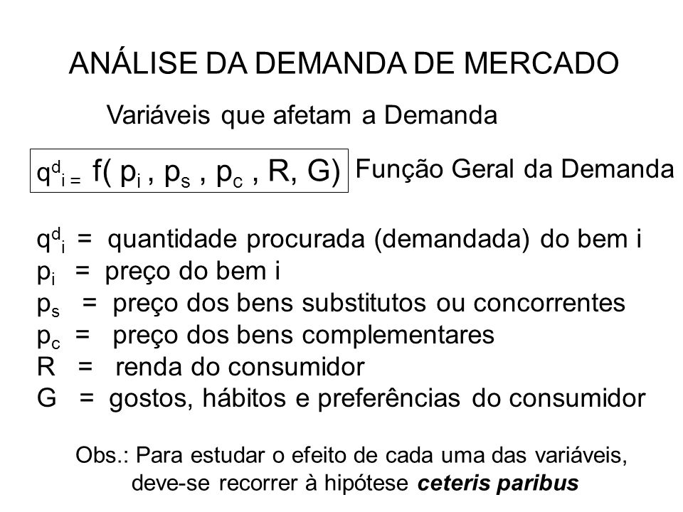 Análise da Demanda de Mercado Observações adicionais sobre a demanda Variações na Demanda e variações na quantidade demandada Variações na demanda = Dizem respeito ao deslocamento da curva da demanda, em virtude de alterações em p s, p c, R, G (ou seja, mudança na condição ceteris paribus).