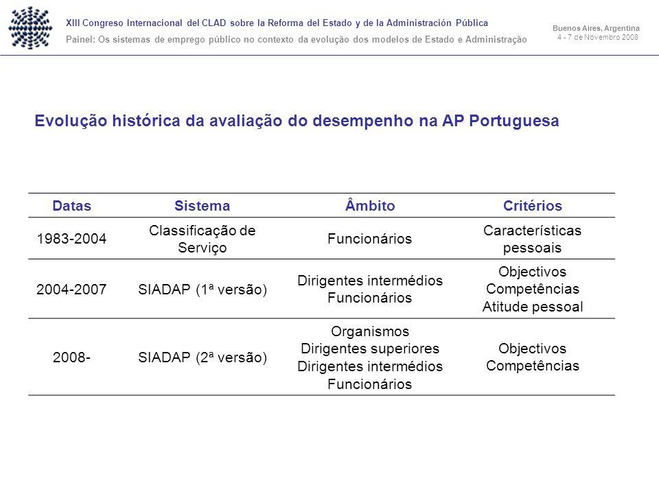 XIII Congreso Internacional del CLAD sobre la Reforma del Estado y de la Administración Pública Painel: Os sistemas de emprego público no contexto da