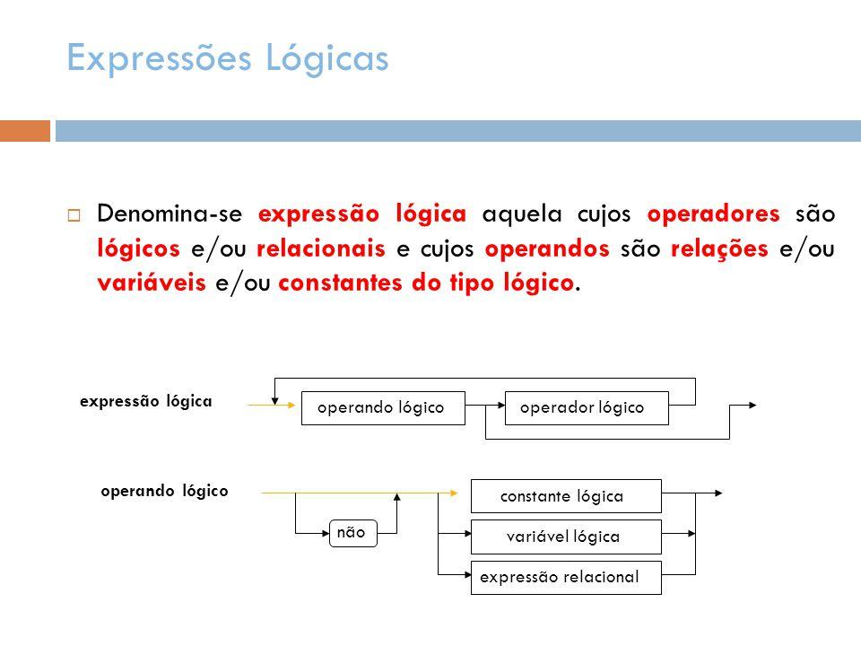 Expressões Lógicas  Denomina-se expressão lógica aquela cujos operadores são lógicos e/ou relacionais e cujos operandos são relações e/ou variáveis e