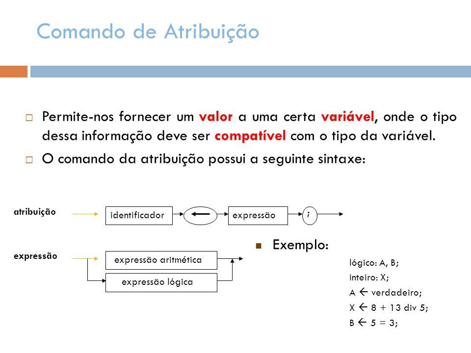 Comando de Atribuição  Permite-nos fornecer um valor a uma certa variável, onde o tipo dessa informação deve ser compatível com o tipo da variável. 