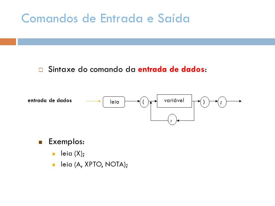 Saída de Dados  Sintaxe do comando da saída de dados: saída de dados escreva variável (), ;  Exemplos:  escreva (Y);  escreva (B, XPTO, MEDIA);  escreva ( Bom Dia , NOME);  escreva ( Você pesa , X*2, quilos. ); constante expressão