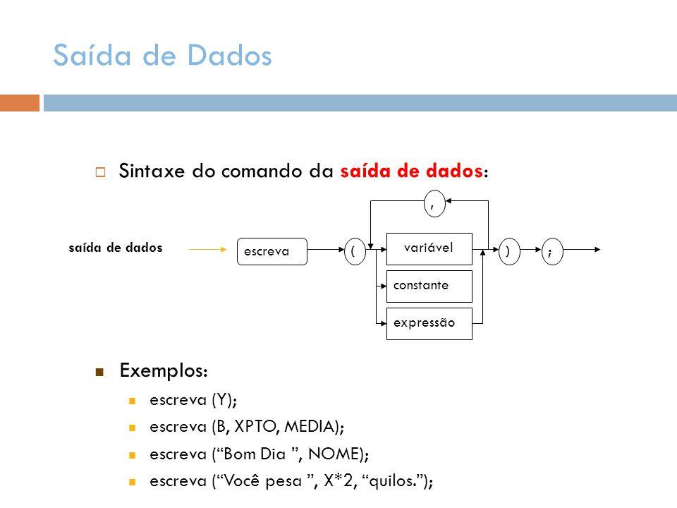 Saída de Dados  Sintaxe do comando da saída de dados: saída de dados escreva variável (), ;  Exemplos:  escreva (Y);  escreva (B, XPTO, MEDIA); 