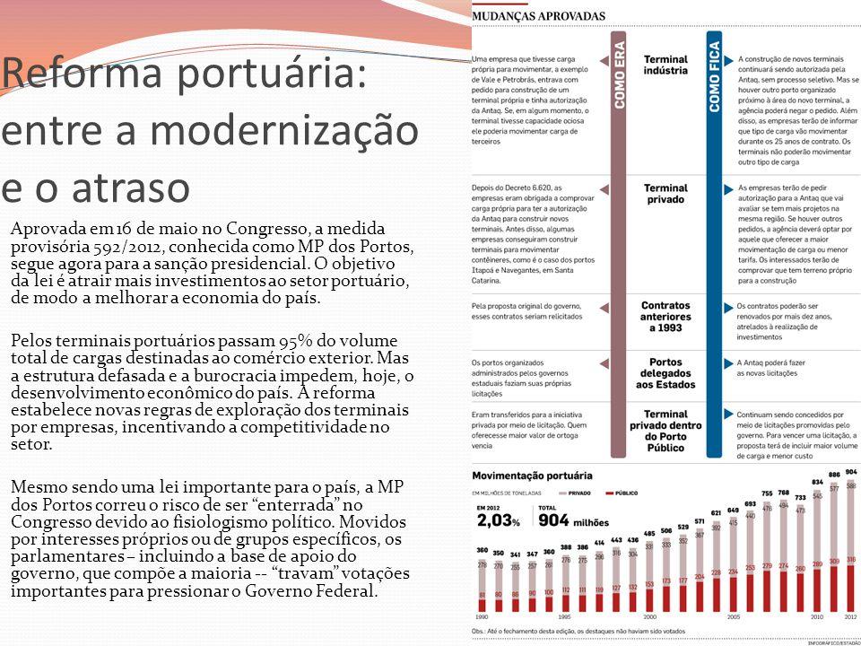 Reforma portuária: entre a modernização e o atraso  Aprovada em 16 de maio no Congresso, a medida provisória 592/2012, conhecida como MP dos Portos,