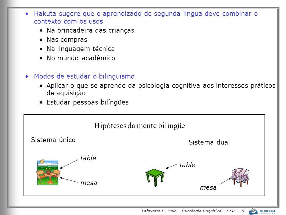 Lafayette B. Melo – Psicologia Cognitiva – UFPE - 6 - •Hakuta sugere que o aprendizado de segunda língua deve combinar o contexto com os usos •Na brin