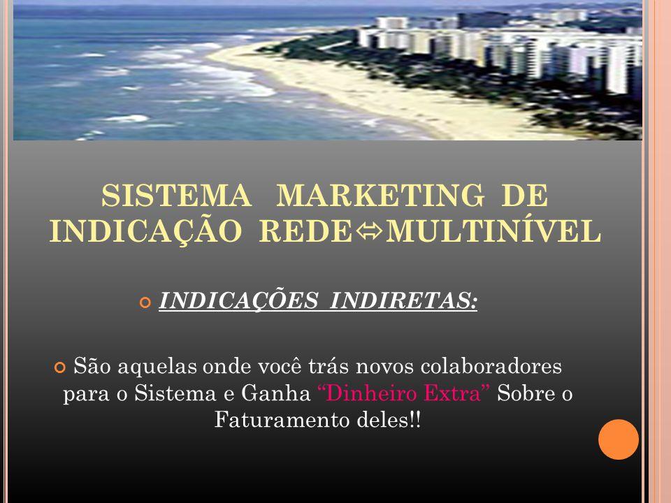 SISTEMA MARKETING DE INDICAÇÃO REDE  MULTINÍVEL INCRÍVEL!!.