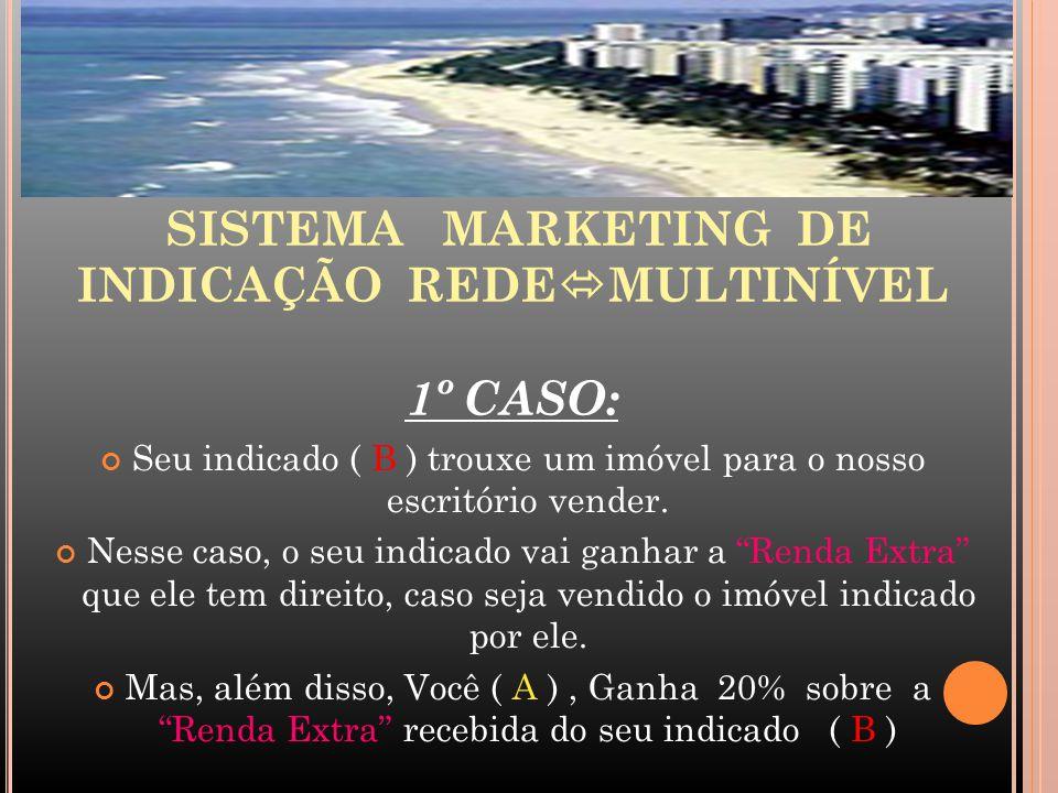 SISTEMA MARKETING DE INDICAÇÃO REDE  MULTINÍVEL 1º CASO: Seu indicado ( B ) trouxe um imóvel para o nosso escritório vender.
