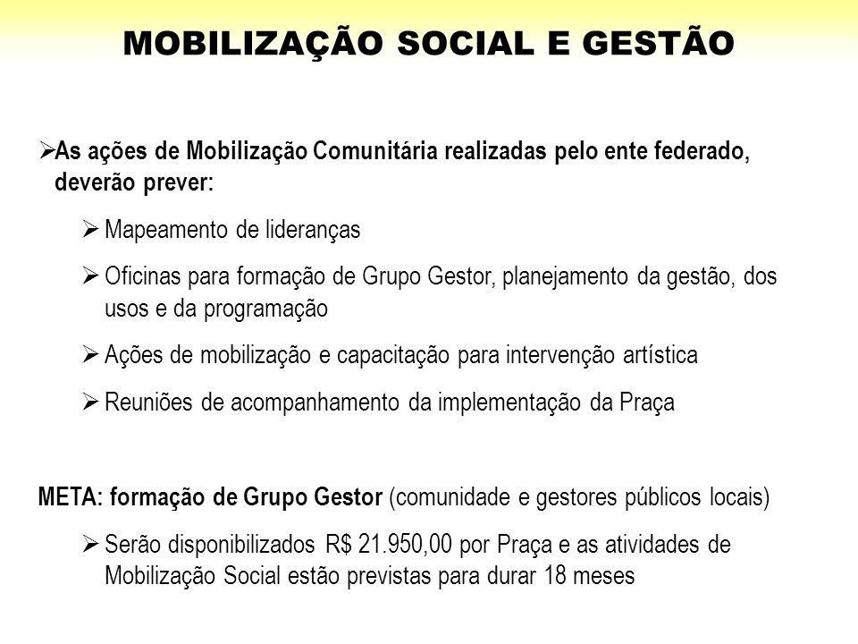  As ações de Mobilização Comunitária realizadas pelo ente federado, deverão prever:  Mapeamento de lideranças  Oficinas para formação de Grupo Gest