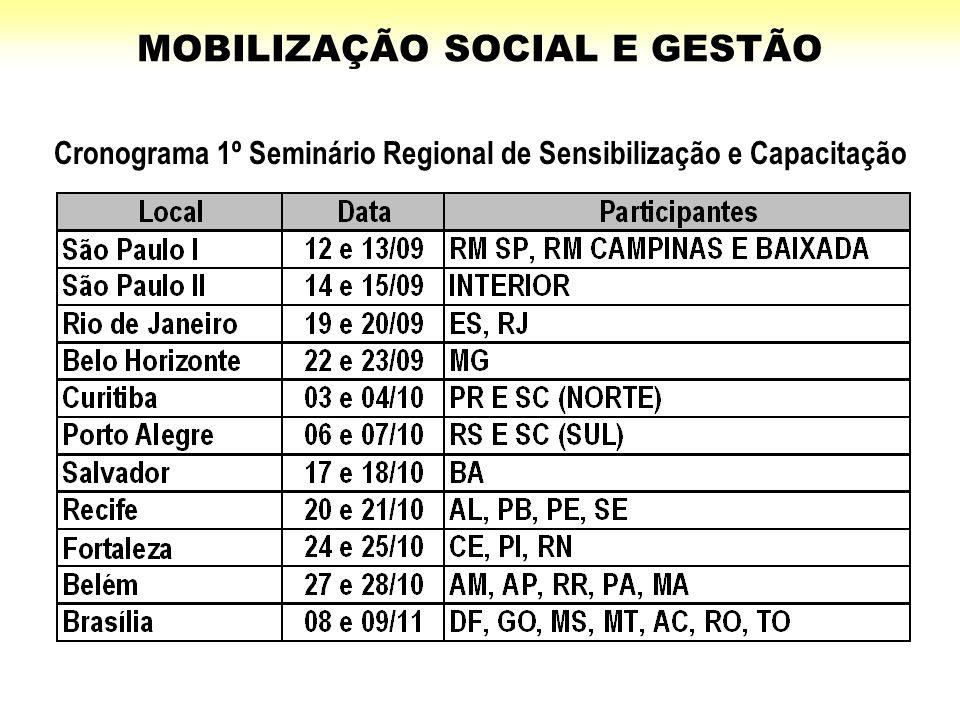 Cronograma 1º Seminário Regional de Sensibilização e Capacitação MOBILIZAÇÃO SOCIAL E GESTÃO