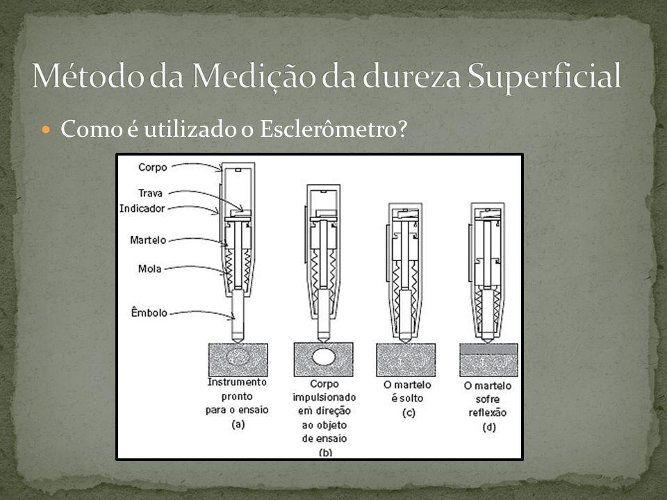  Como é utilizado o Esclerômetro?