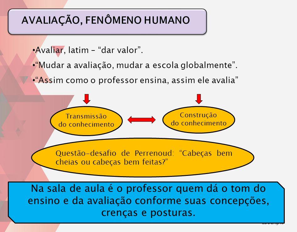 """Transmissão do conhecimento 21 AVALIAÇÃO, FENÔMENO HUMANO • Avaliar, latim – """"dar valor"""". • """"Mudar a avaliação, mudar a escola globalmente"""". • """"Assim"""