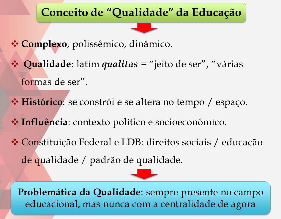 """Conceito de """"Qualidade"""" da Educação  Complexo, polissêmico, dinâmico.  Qualidade : latim qualitas = """"jeito de ser"""", """"várias formas de ser"""".  Histór"""