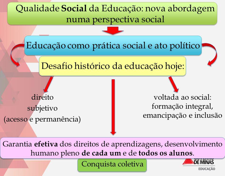 Qualidade Social da Educação: nova abordagem numa perspectiva social direito subjetivo (acesso e permanência) Educação como prática social e ato polít