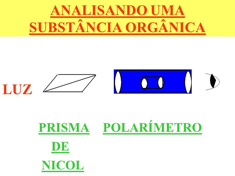 ANALISANDO UMA SUBSTÂNCIA ORGÂNICA LUZ PRISMA POLARÍMETRO DE NICOL