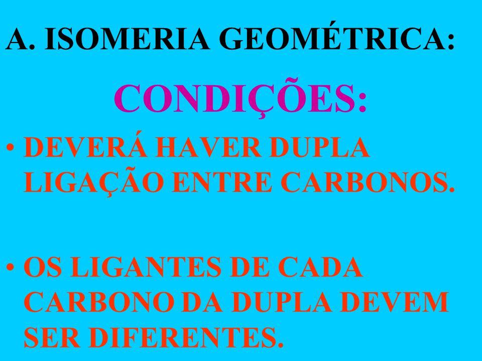 ISOMERIA PODE OCORRER: 1.ISOMERIA ESPACIAL OU ESTEREOISOMERIA. DIVIDE-SE: A. ISOMERIA GEOMÉTRICA B.ISOMERIA ÓPTICA