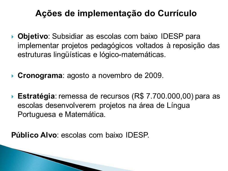 Ações de implementação do Currículo  Objetivo: Subsidiar as escolas com baixo IDESP para implementar projetos pedagógicos voltados à reposição das es