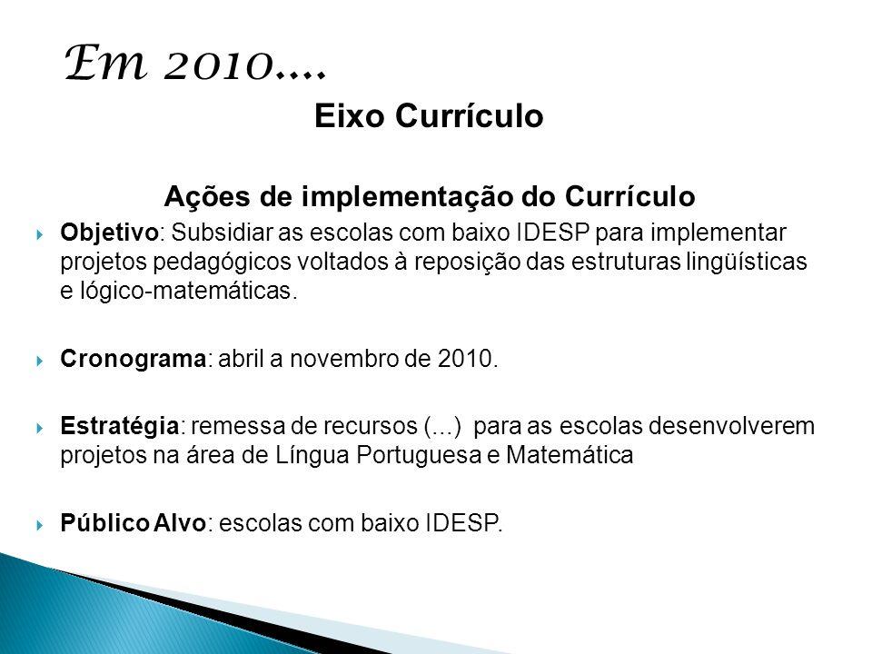 Eixo Currículo Ações de implementação do Currículo  Objetivo: Subsidiar as escolas com baixo IDESP para implementar projetos pedagógicos voltados à r