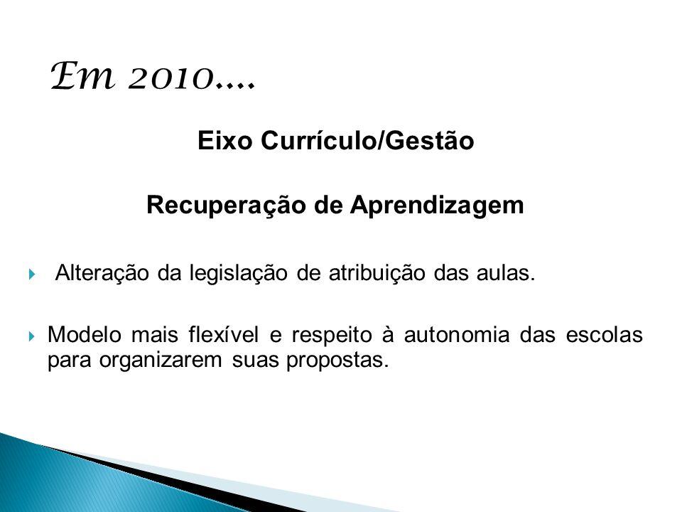 Eixo Currículo/Gestão Recuperação de Aprendizagem  Alteração da legislação de atribuição das aulas.  Modelo mais flexível e respeito à autonomia das