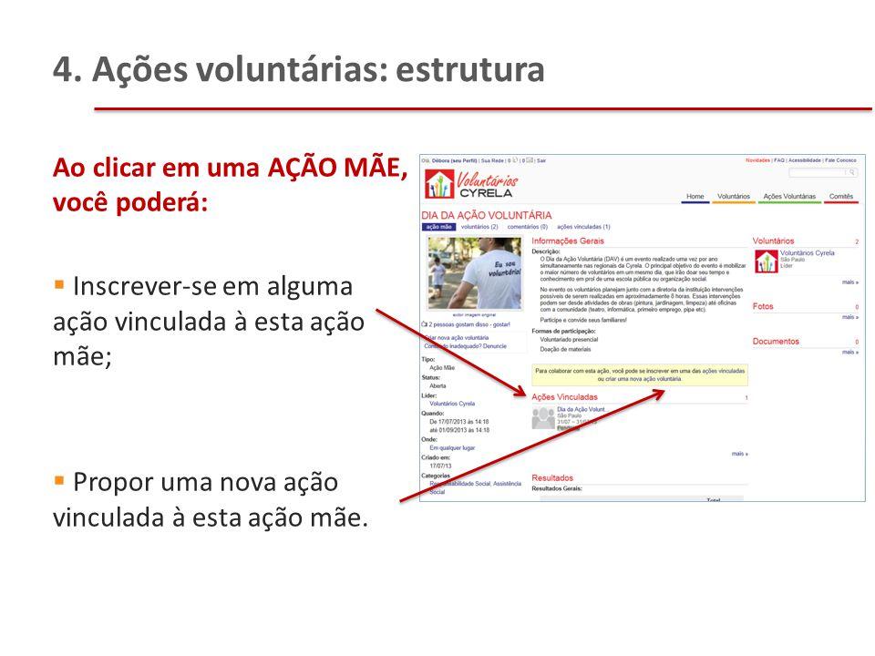 4. Ações voluntárias: estrutura Ao clicar em uma AÇÃO MÃE, você poderá:  Inscrever-se em alguma ação vinculada à esta ação mãe;  Propor uma nova açã