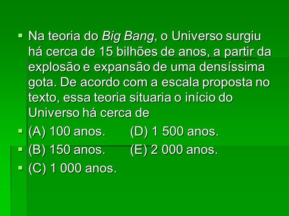  Na teoria do Big Bang, o Universo surgiu há cerca de 15 bilhões de anos, a partir da explosão e expansão de uma densíssima gota.
