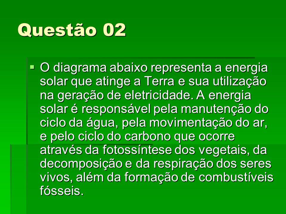Questão 02  O diagrama abaixo representa a energia solar que atinge a Terra e sua utilização na geração de eletricidade.