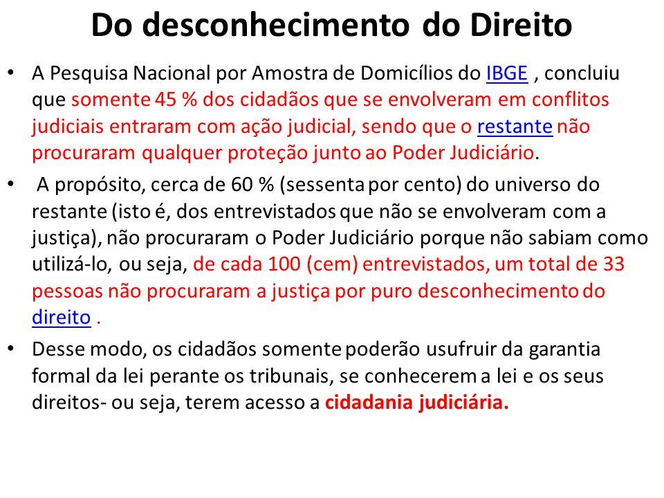 Do desconhecimento do Direito • A Pesquisa Nacional por Amostra de Domicílios do IBGE, concluiu que somente 45 % dos cidadãos que se envolveram em con
