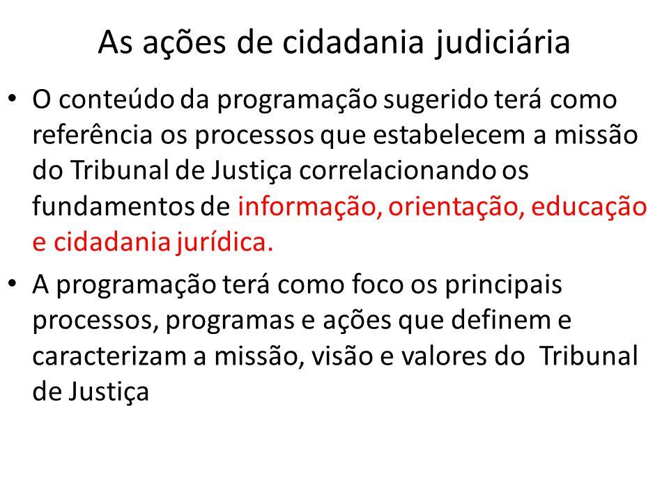 As ações de cidadania judiciária • O conteúdo da programação sugerido terá como referência os processos que estabelecem a missão do Tribunal de Justiç