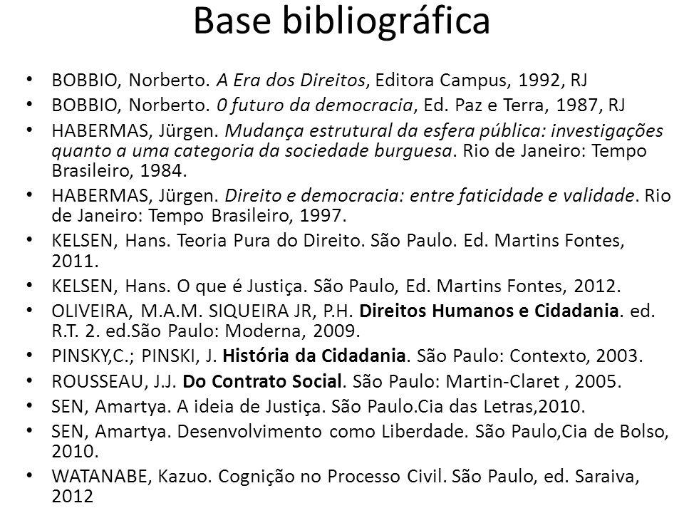 Base bibliográfica • BOBBIO, Norberto. A Era dos Direitos, Editora Campus, 1992, RJ • BOBBIO, Norberto. 0 futuro da democracia, Ed. Paz e Terra, 1987,