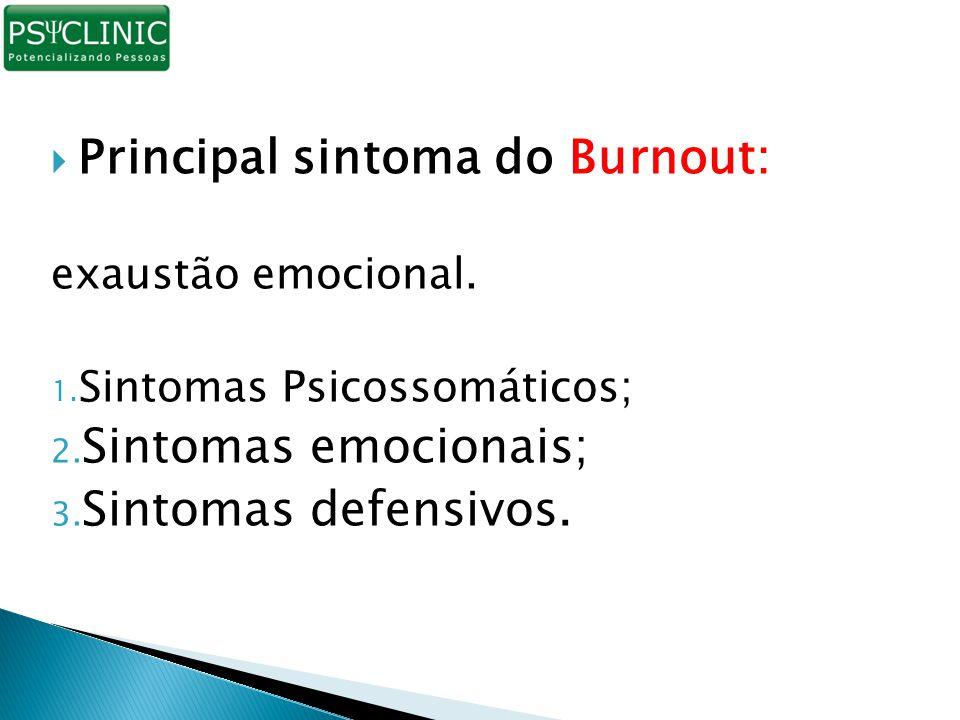  Principal sintoma do Burnout: exaustão emocional. 1. Sintomas Psicossomáticos; 2. Sintomas emocionais; 3. Sintomas defensivos.