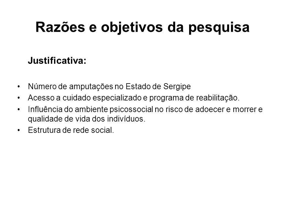 Razões e objetivos da pesquisa Justificativa: •Número de amputações no Estado de Sergipe •Acesso a cuidado especializado e programa de reabilitação.