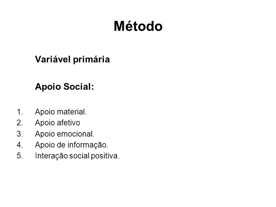 Método Variável primária Apoio Social: 1.Apoio material.